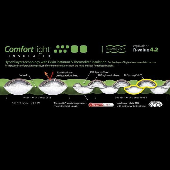 Comfort Light SI Small