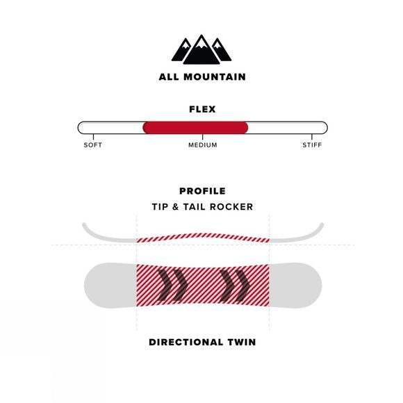 Women's Wonder Snowboard